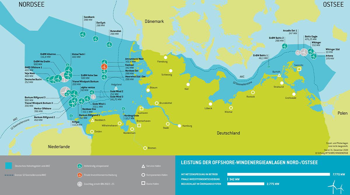 Offshore-Projekte Deutschland
